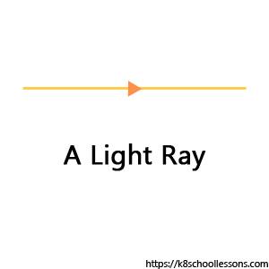 A Light Ray